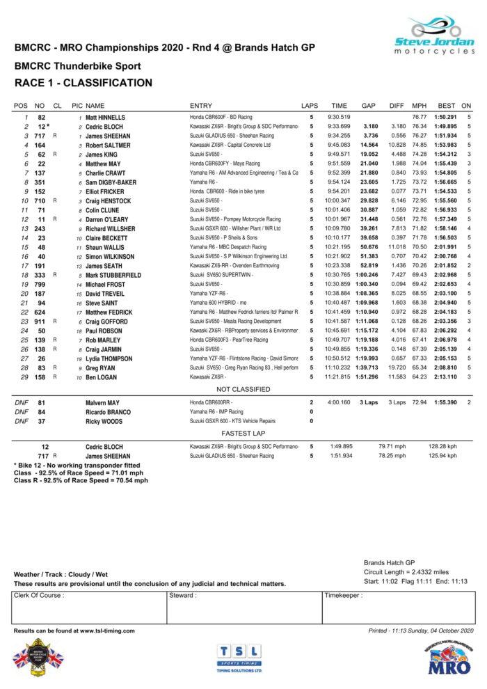 Thunderbike Sport Race 3