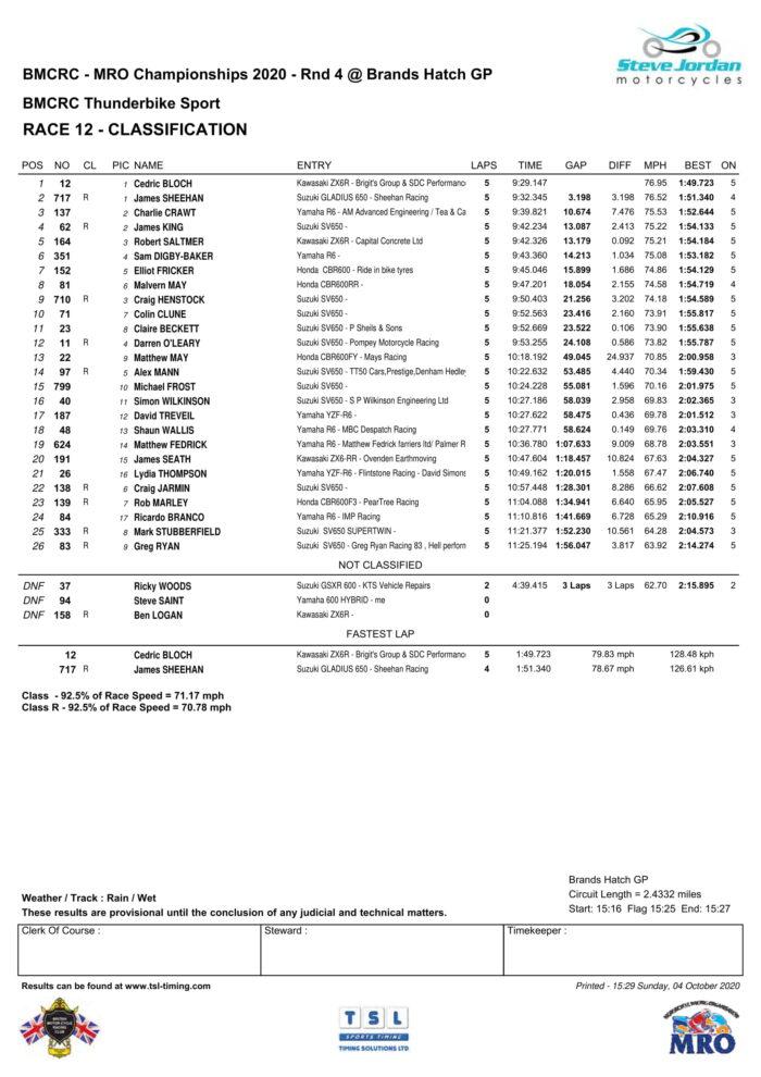Thunderbike Sport Race 4